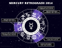 Mercury Retrograde June 7th ~ July 1st, 2014!