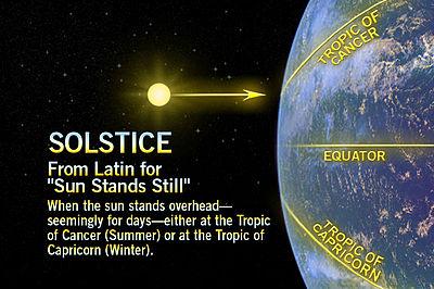 solstice-of-sum